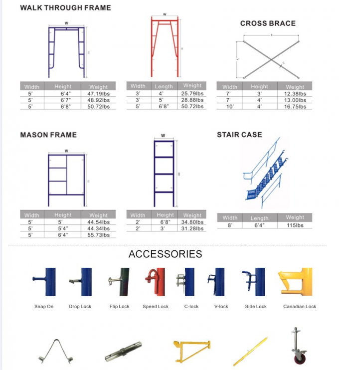 Types Of Portable Scaffolding : Portable frame scaffolding system light weight aluminium