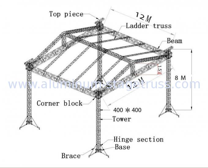 China Outdoor Heavy Duty Highly Polished Aluminum Stage Truss Lighting Roof Supplier